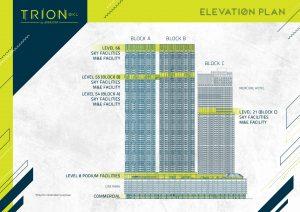 trion-kl-building-master-plan-elevation plan-2-min