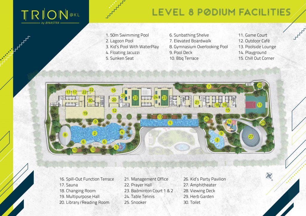 trion-kl-facilities-level-8